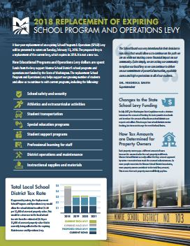 Download the Levy Fact Sheet