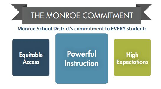 The Monroe Commitment
